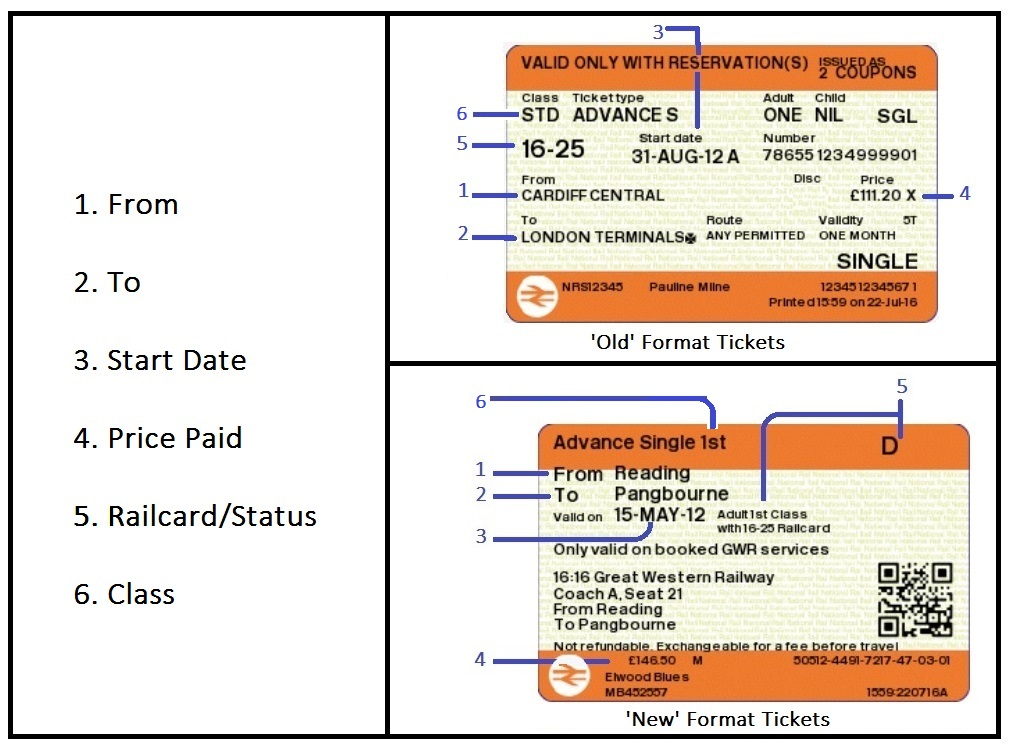 south west rail how to change advance ticket