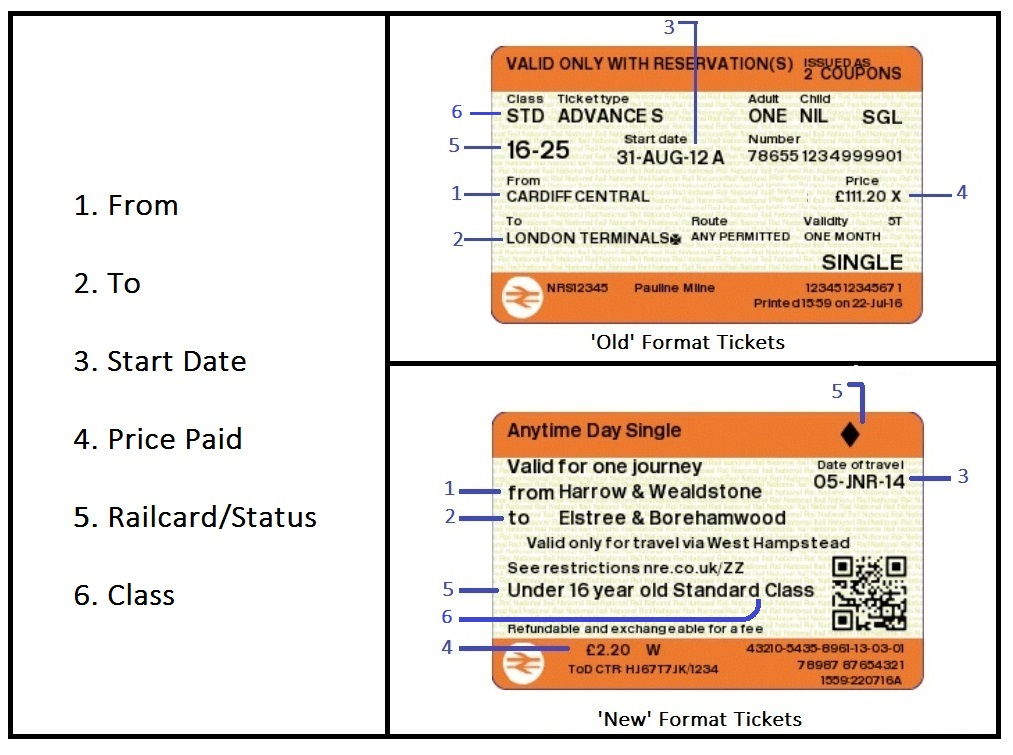 National Rail Enquiries How To Read My Ticket